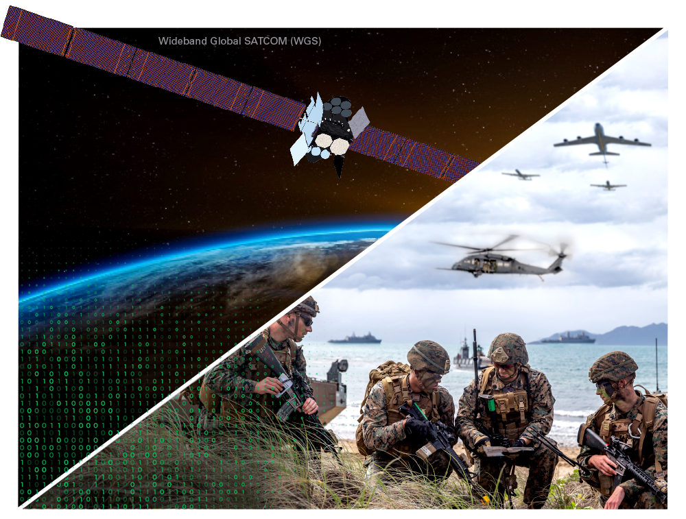 Wideband Global SATCOM