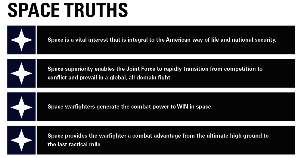 Space truths